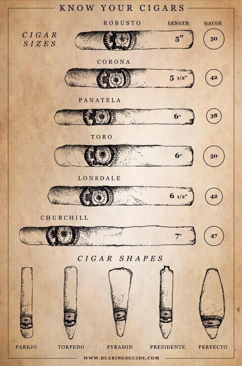 Cigar-aficionado