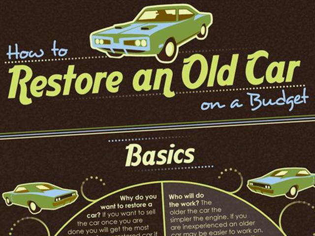 Selvsagt skal du restaurere en bil