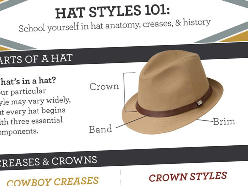 Nå skal hatten passe